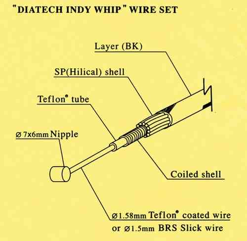 Dia-Compe Indy Whip Freestyle Brake Cable